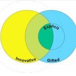 <!--:fr-->Surdoués au travail  –  éléments clés de l'innovation en entreprise<!--:--><!--:en-->Gifted at work – key element for innovation in organizations<!--:-->